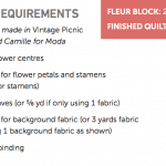 Fleur Queen fabric requirements