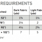 Diamonds in the Deep fabric requirements